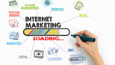 Photo of A Short Help guide to Social Internet Marketing