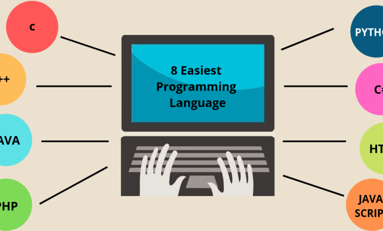 Photo of 5 Strategies for Learning a Programming Language